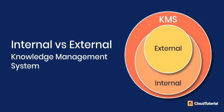 Internal vs External Knowledge Management System
