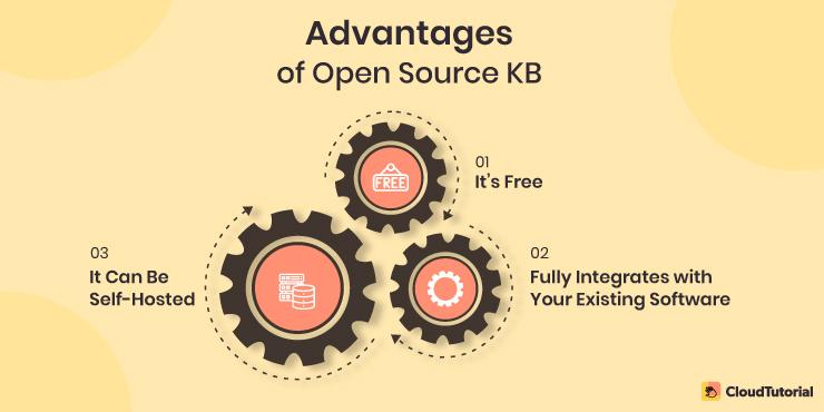 Advantages of Open Source KB