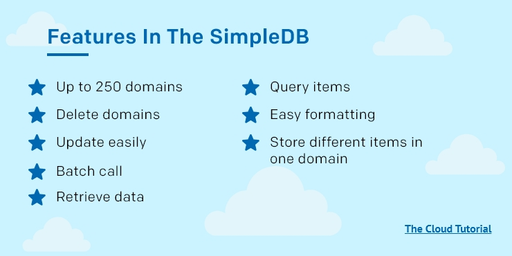 Features In The SimpleDB