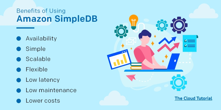 Benefits of using amazon simpledb