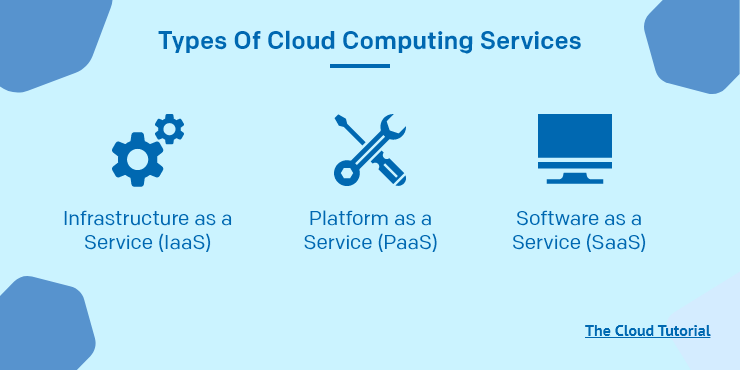 Cloud_Computing_Services