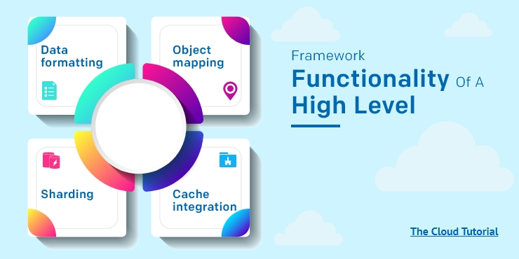 Framework Functionality Of A High Level