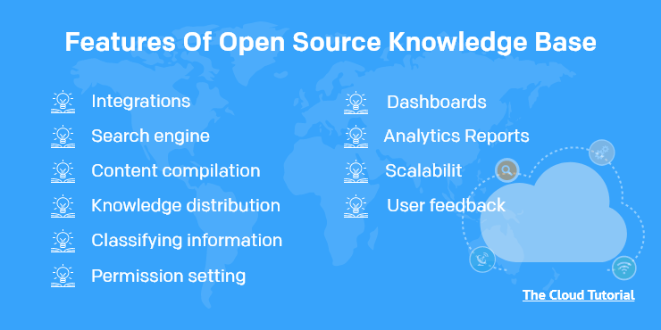 features-of-an-open-source-knowledge-base
