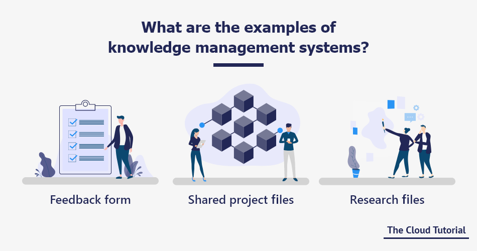 Examples of Knowledge Management Systems