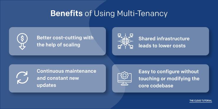 Benefits of using Multi-Tenancy
