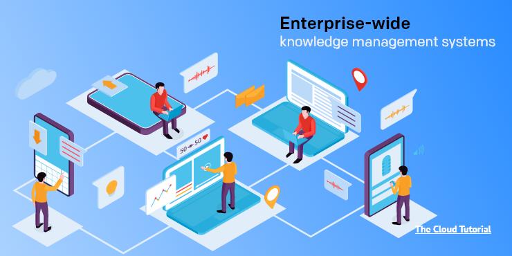 Enterprise-wide-Knowledge-Management-Systems