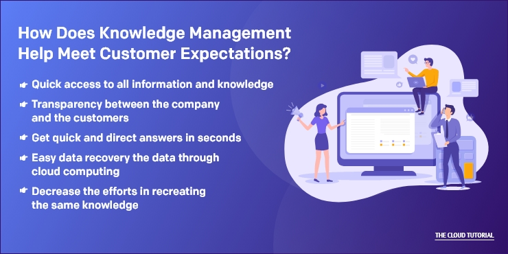 Knowledge Management Help Meet Customer Expectations
