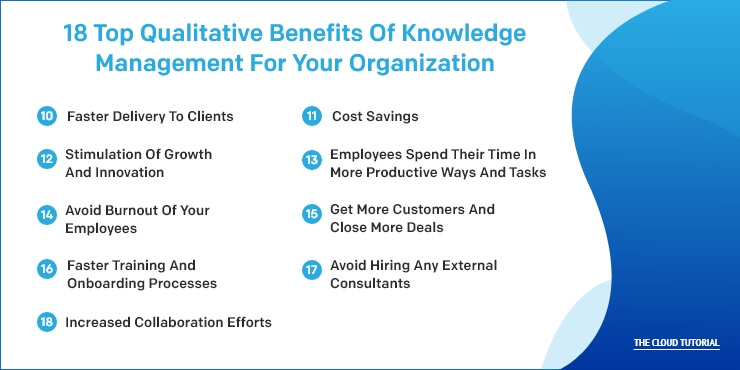 Top Qualitative Benefits Of Knowledge Management For Your Organization