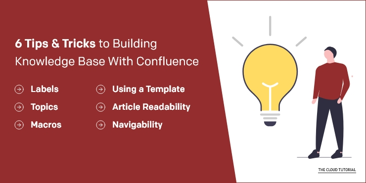 Building Knowledge Base With Confluence