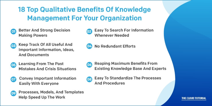 Qualitative Benefits Of Knowledge Management For Your Organization
