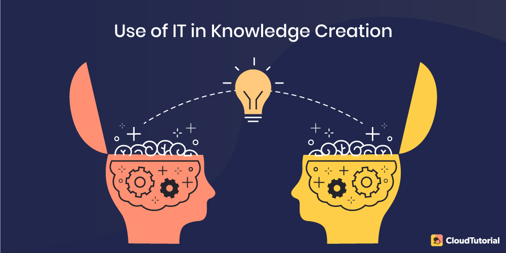 Use of IT in Knowledge Creation