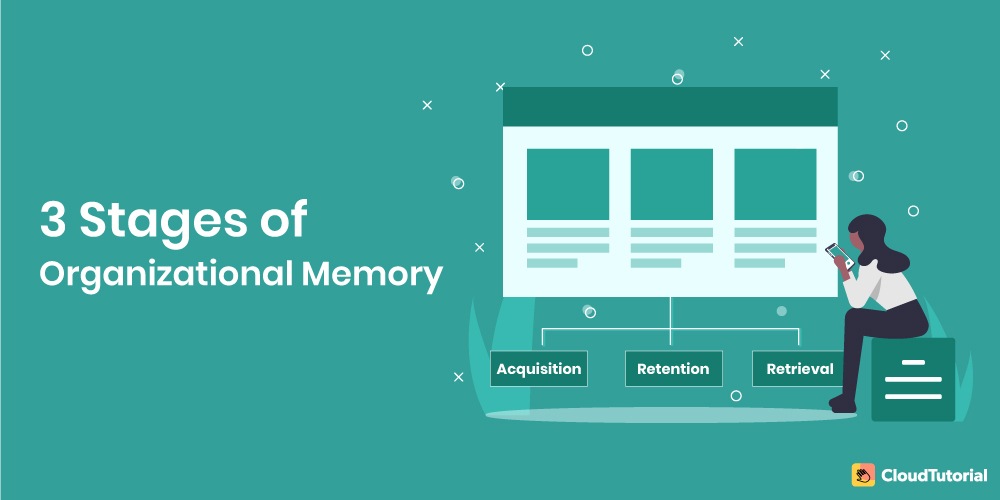 Stages of Organizational Memory