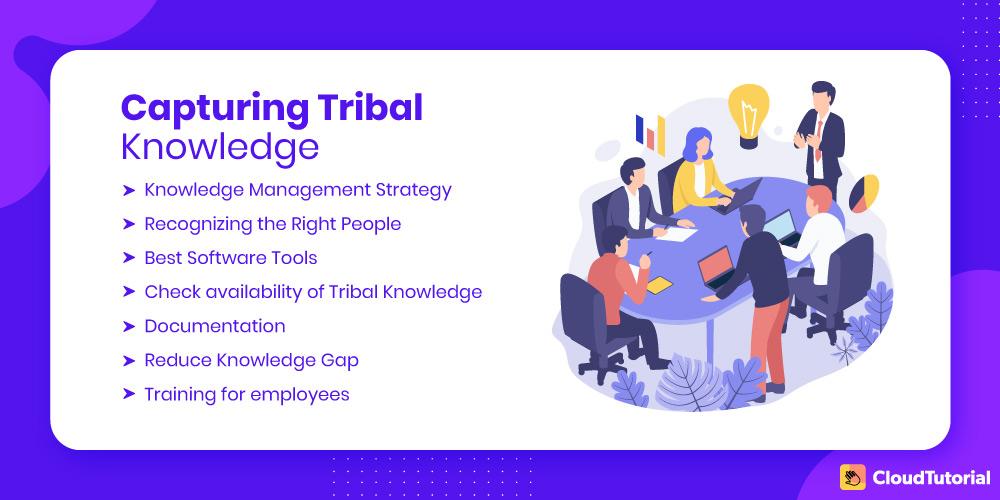 Capturing Tribal Knowledge