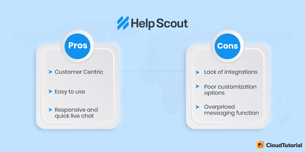 Help Scout Pros-Cons