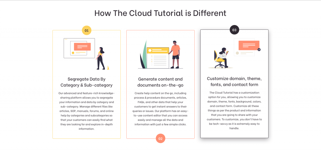 Best Knowledge Management Software: The Cloud Tutorial