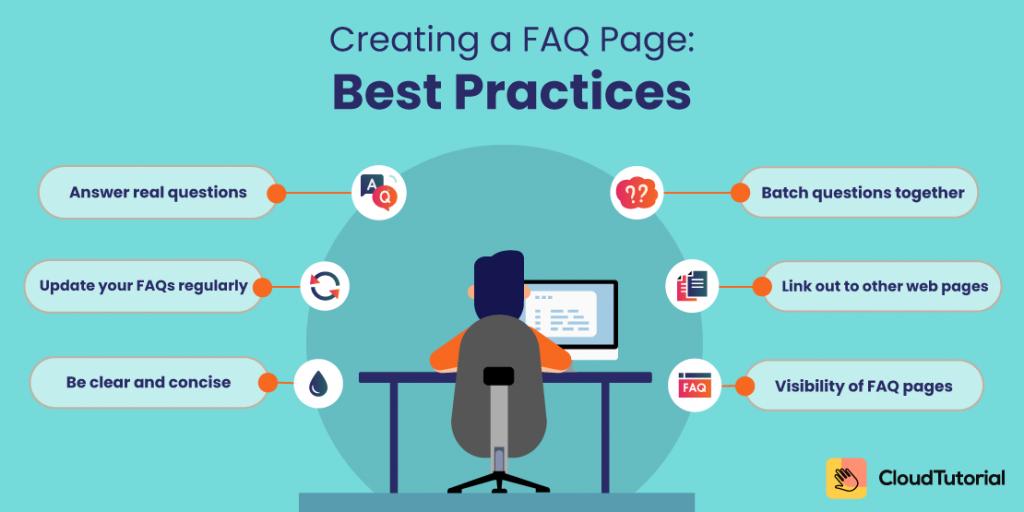 FAQ format - Best Practices