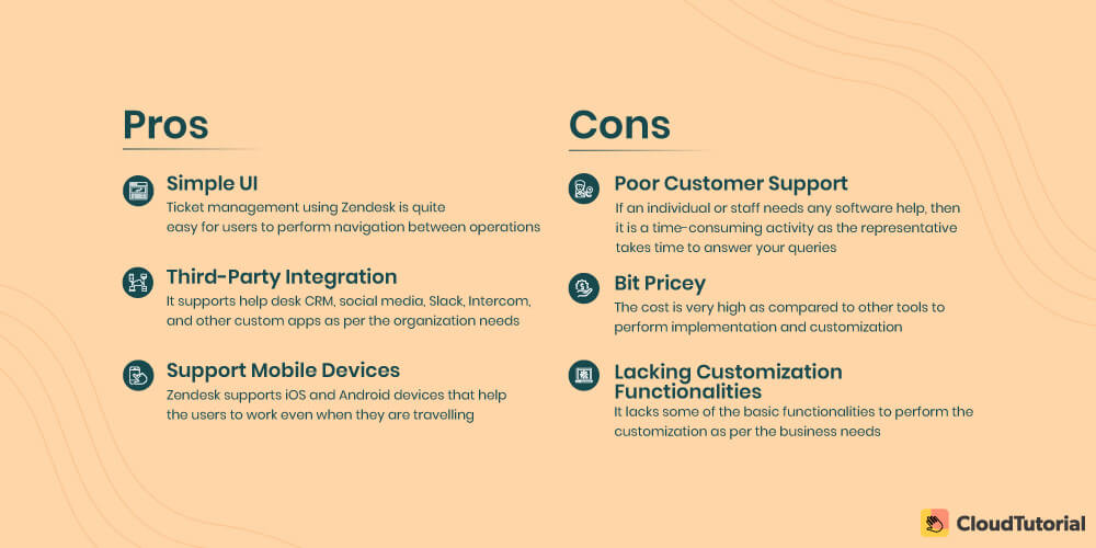 Pros and Cons of Zendesk