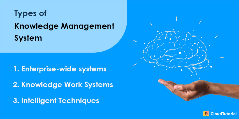Main Types of Knowledge Management Systems