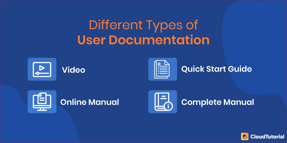 Types of User Documentation