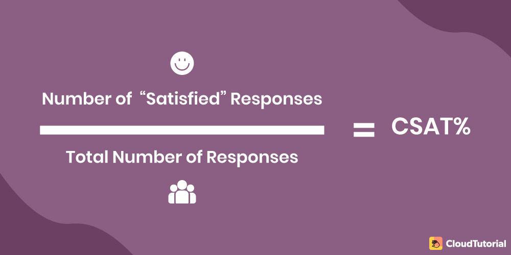 Customer Satisfaction Score (CSAT)