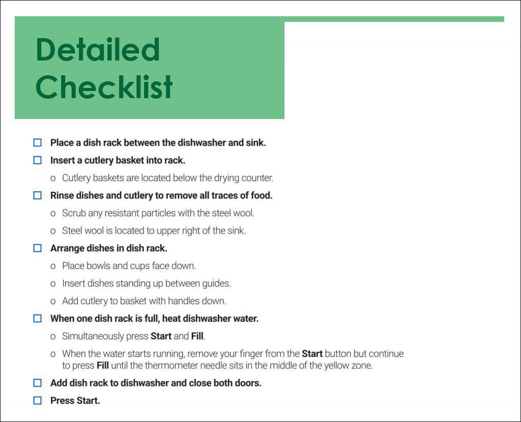 Detailed Checklist To Write SOP
