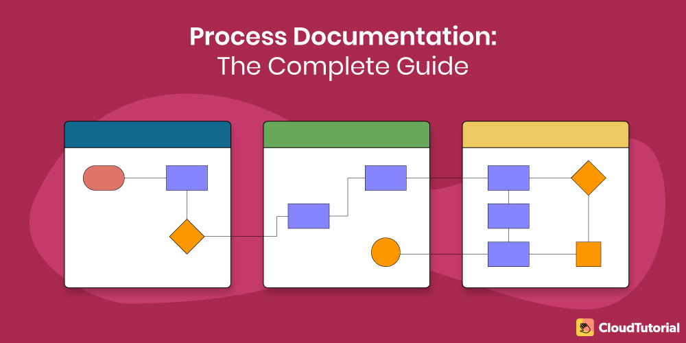 the complete guide on process documentation