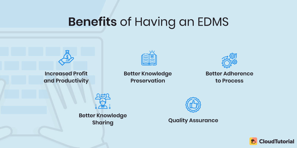 Benefits of EDMS