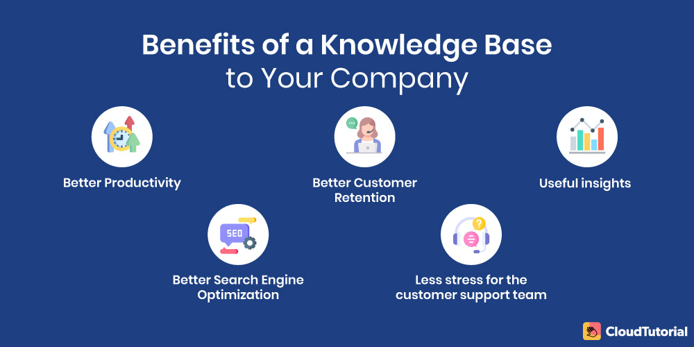 Benefits of Knowledge base for your company