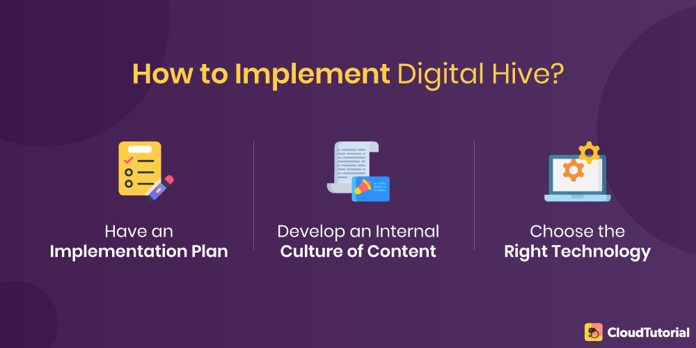how to implement digital hive?