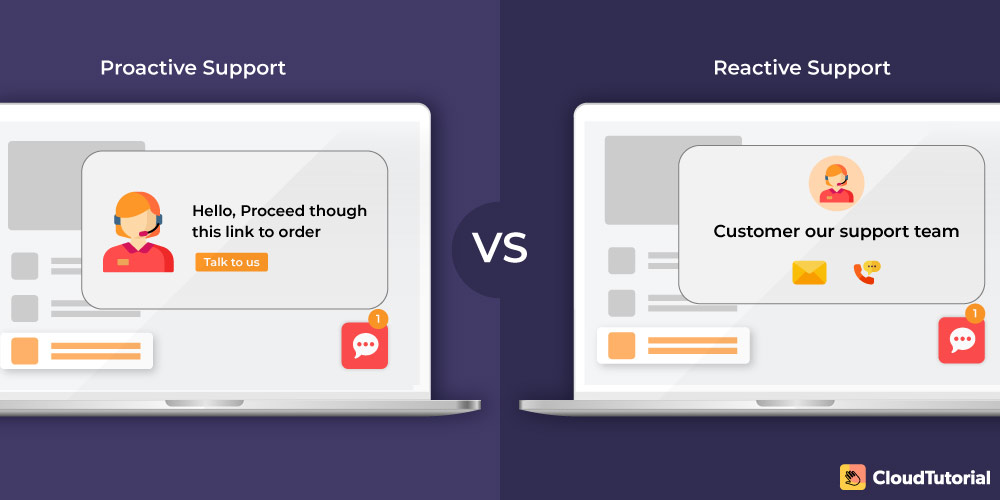 proactive support vs reactive support