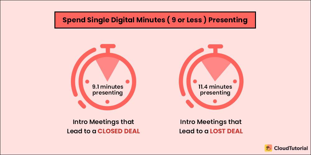 Ideal Presentation Length