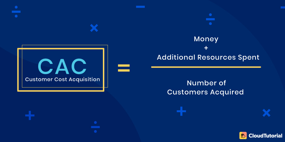 Customer Cost Acquisition