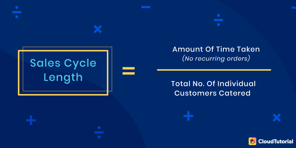 Sales Cycle Length