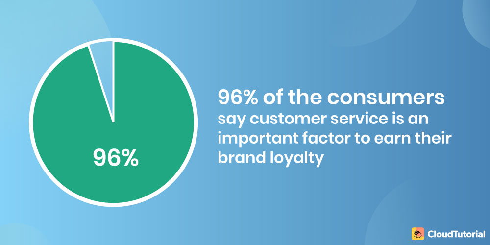 Statistics about customer service