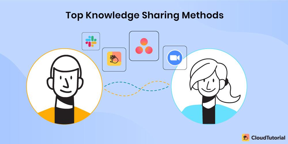 10 Best Knowledge Sharing Methods