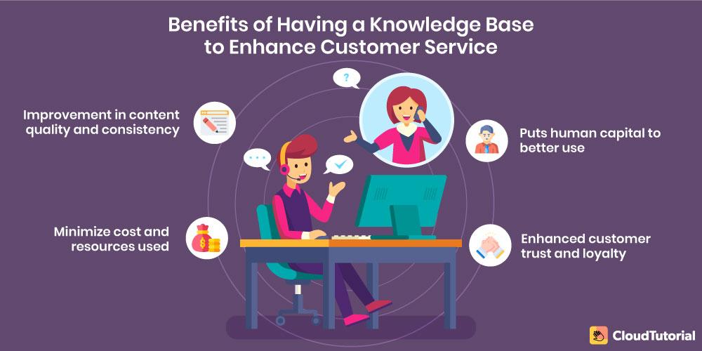 advantages of having knowledge base customer service