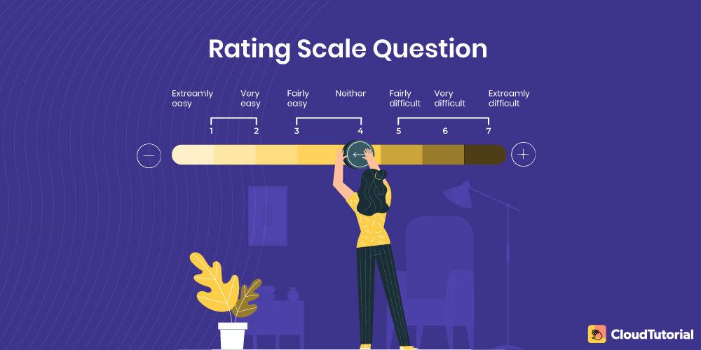 Rating Scale Questions