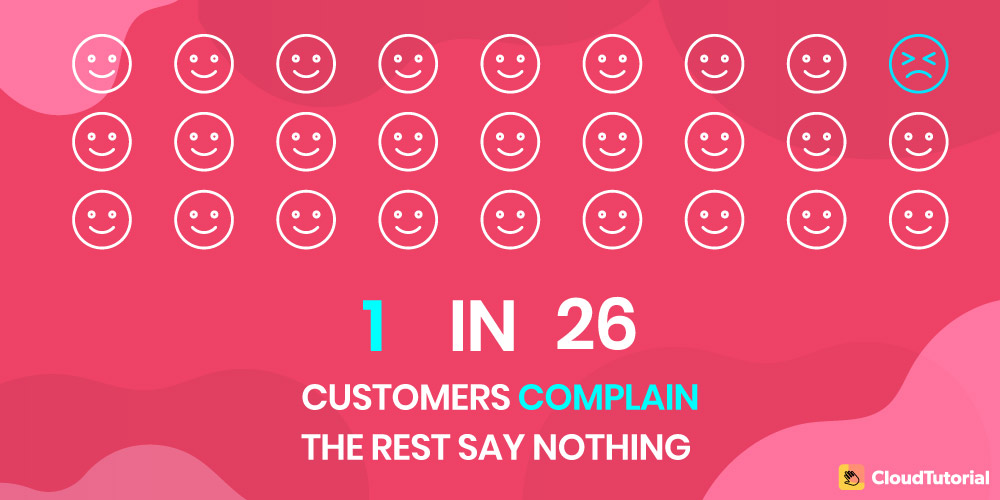 Why Should You Not Ignore Customer Complaints