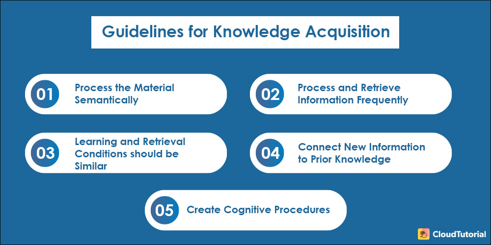 Guidelines for Knowledge Acquisition