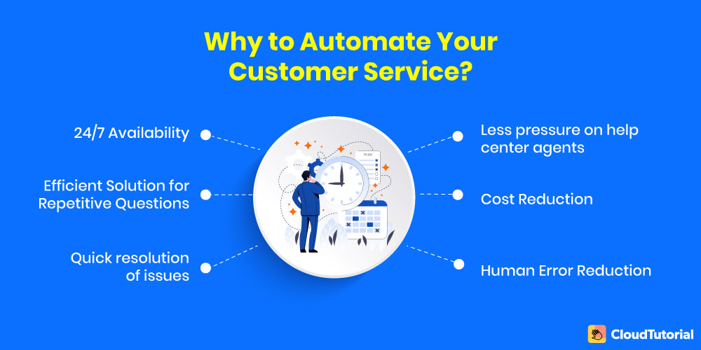 why to make automated customer service