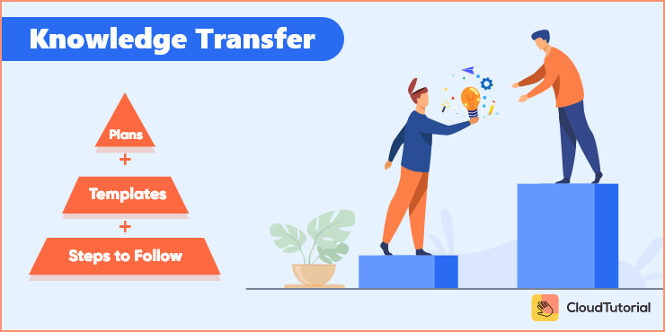 Knowledge Transfer Plans and Templates