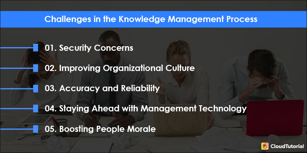 Challenges of Knowledge Management
