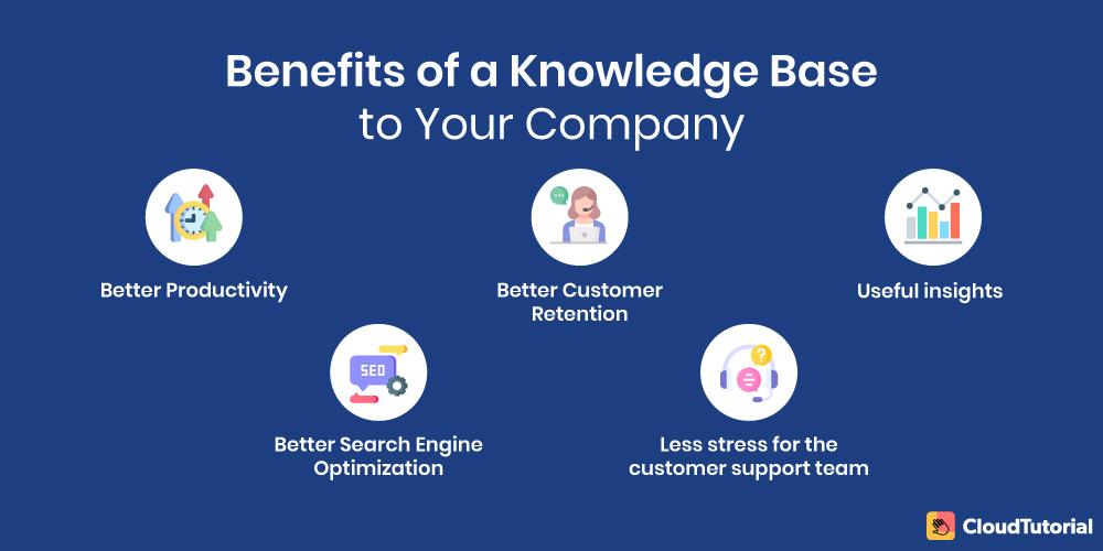 Key Benefits of Knowledge Base