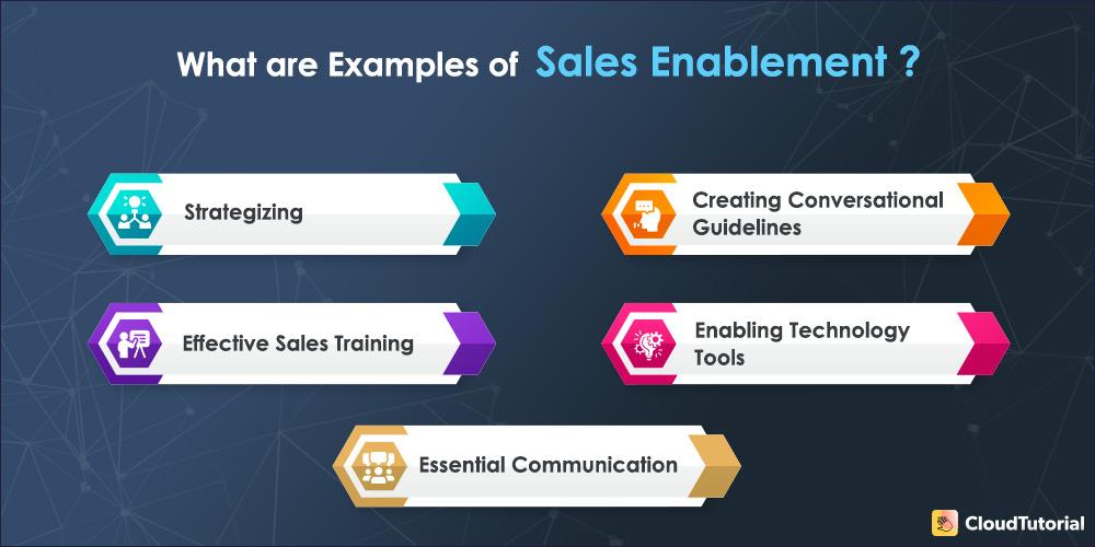 Best Sales Enablement Examples