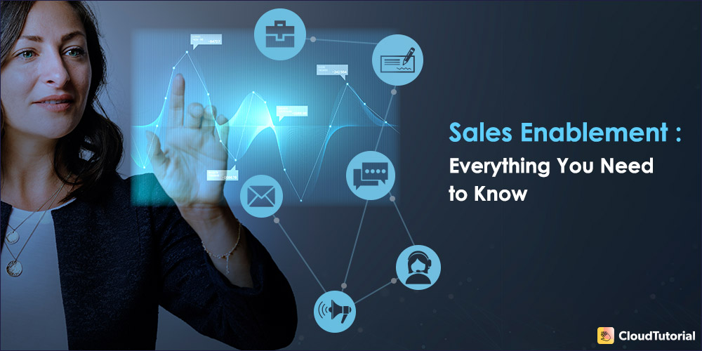 What is Sales Enablement