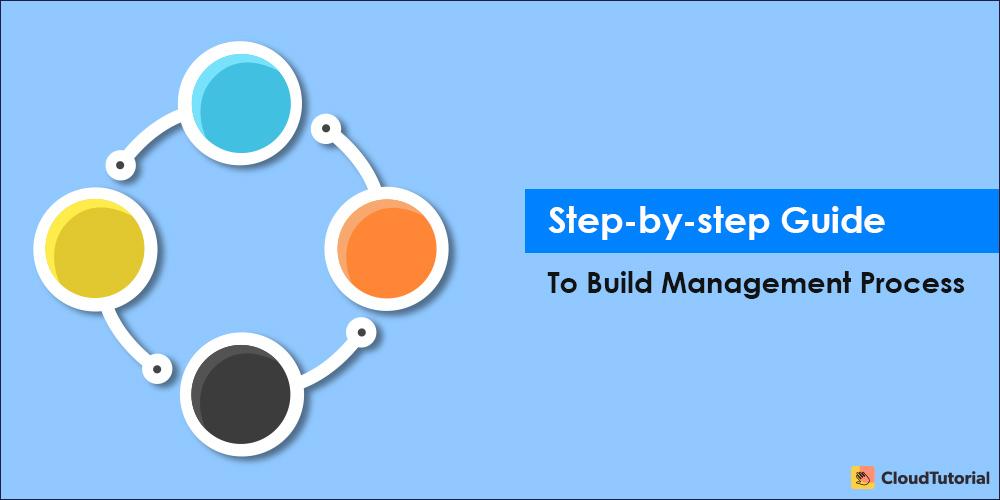 Steps of Management Process